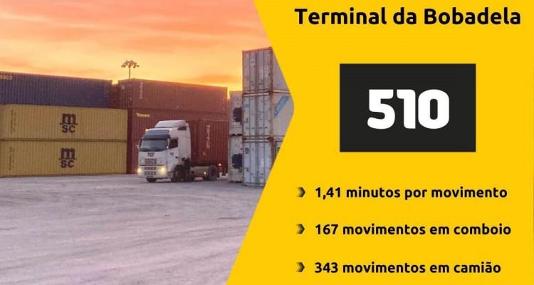 New record of moves Terminal da Bobadela