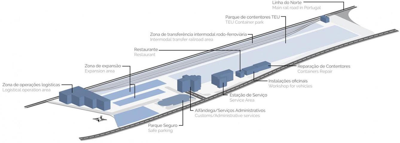 infraestruras-esquema-1338-.jpg